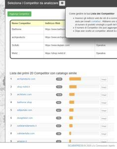Lista dei competitor con catalogo simile