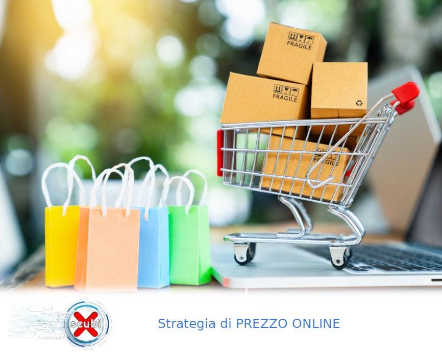 strategia di prezzo online